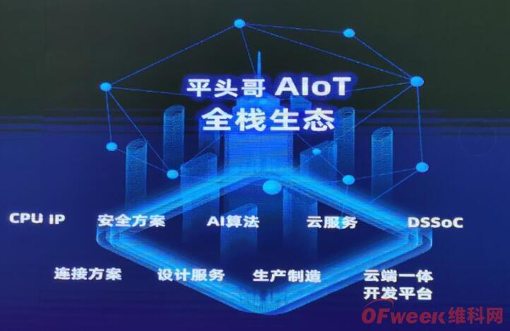 厉害了!平头哥AI芯片含光800夺得Resnet50基准测试第一
