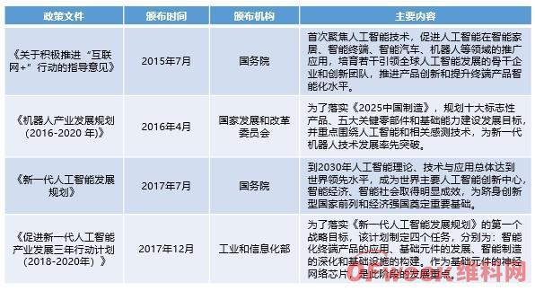 2019中国AI芯片行业发展现状及行业前景分析(图)