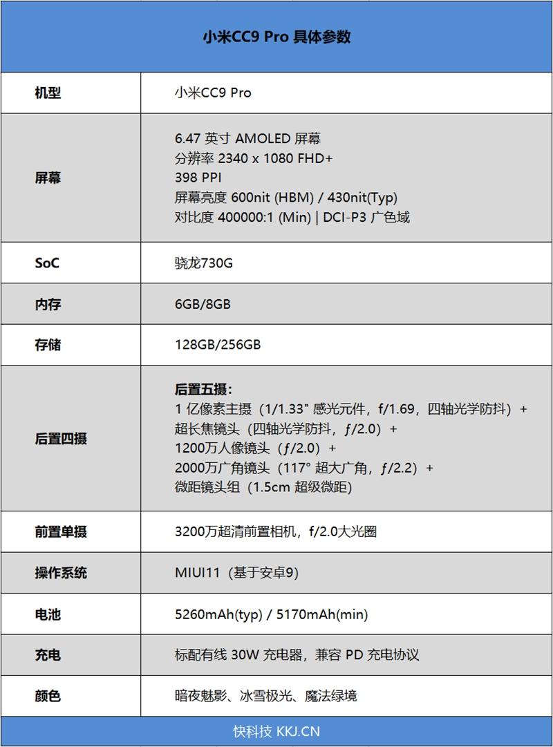 小米CC9 Pro全面评测:DxO世界第一影像旗舰