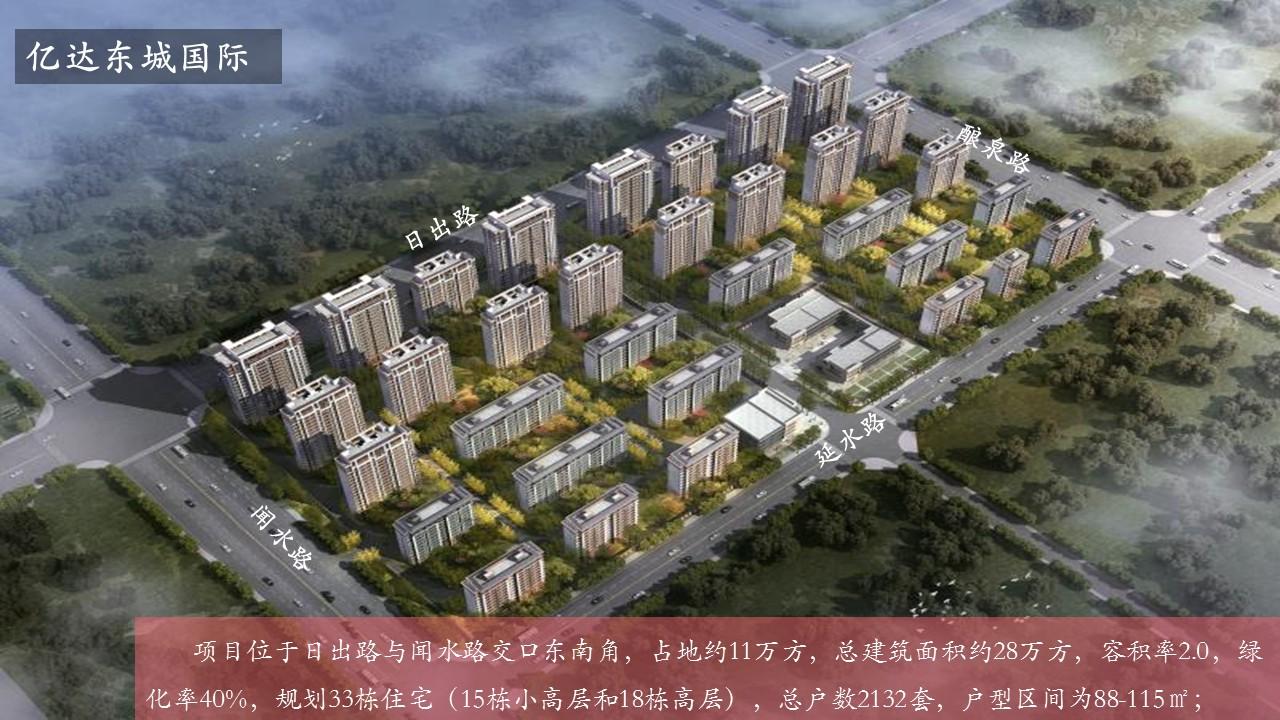 亿达中国  为合肥而来——亿达·东城国际项目推荐