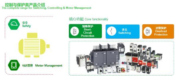 施耐德电气携手工控猫赋能包装机械行业数字化未来