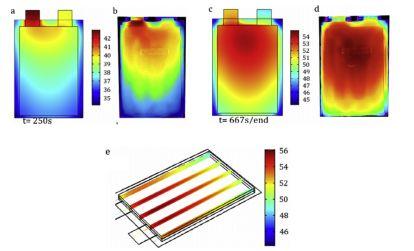 聚焦析锂现象,全面总结电动车锂电池快充技术