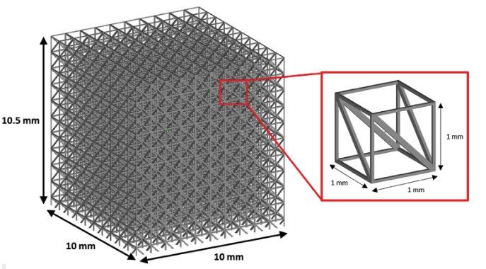 晶格结构的选区激光熔化:工艺与力学性能的统计方法研究