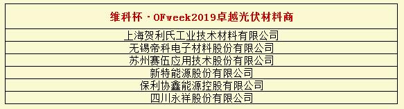"""""""维科杯·OFweek 2019太阳能光伏行业年度评选""""入围名单出炉,50家光伏企业将为荣誉而战"""