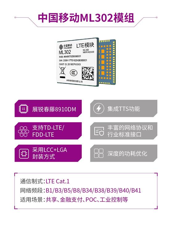搭载展锐春藤8910DM的三款Cat. 1 模组已正式推出