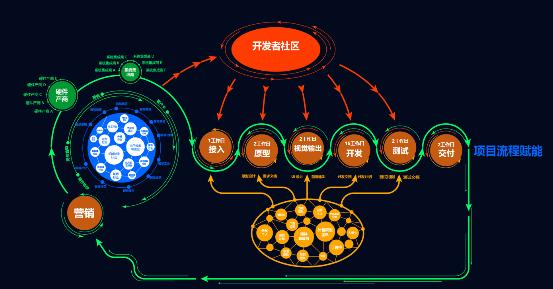 深圳高交会现硬科技 全球下一代操作系统中国占先机
