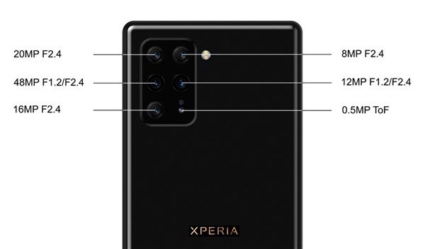 索尼爆发 将推三款新机 其中Xperia 0后置6个摄像头