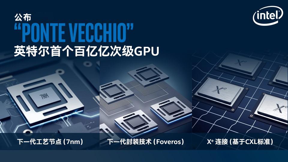 英特尔全新Xe架构GPU,专为HPC和AI而优化