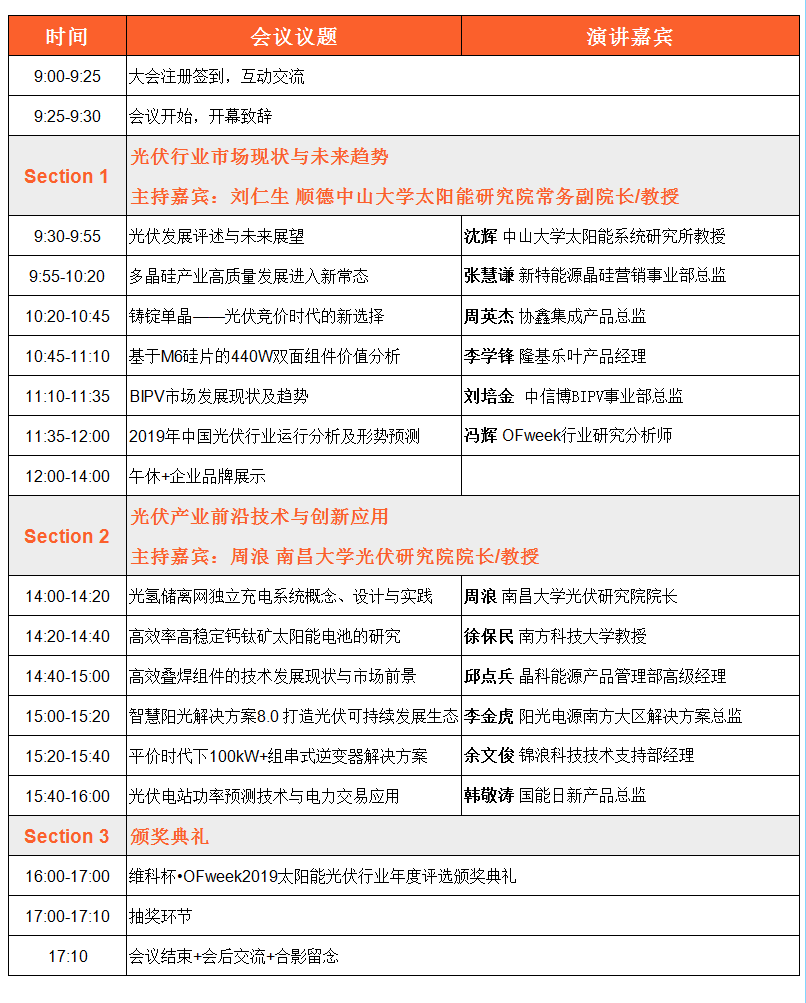 """""""OFweek 2019(第十届)太阳能光伏产业大会""""今日举办"""