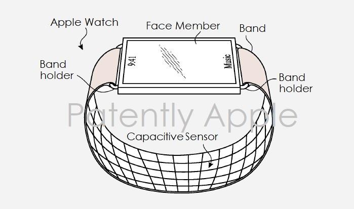 苹果Apple Watch新专利:支持Face ID和特殊运动传感器