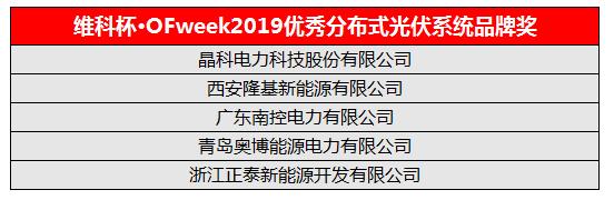 """""""维科杯·OFweek 2019太阳能光伏行业年度评选""""获奖名单揭晓!"""