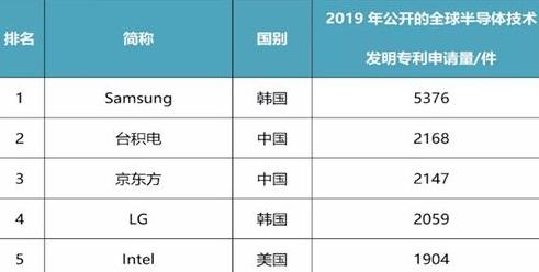 从台湾华映公司破产看显示器产业转移