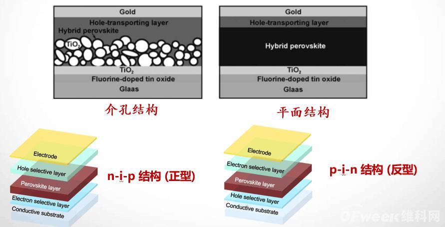 南方科技大学教授徐保民:高效率高稳定钙钛矿太阳能电池的研究