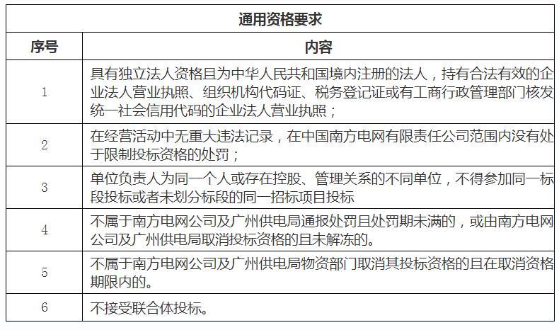 """广州南沙""""多位一体""""微能源网示范工程EPC总承包招标公告"""