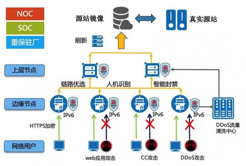 蓝汛ChinaCache构建安全防护墙,保障个人信息安全