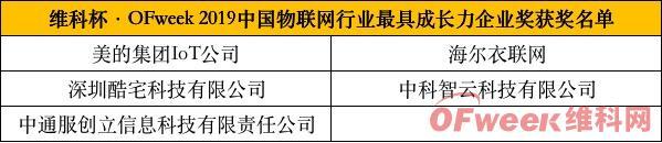 """明年再会!""""OFweek 2019(第四届)物联网产业大会""""完美落幕!"""