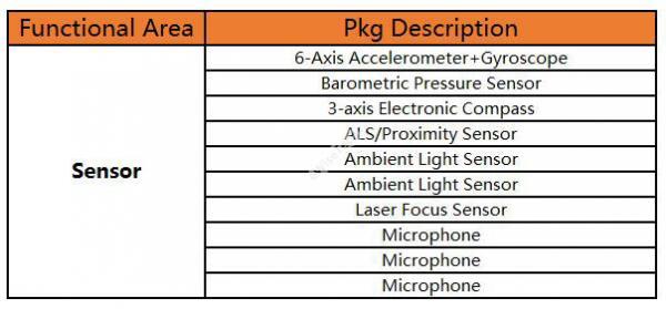E拆解:华为 Mate 20 X 5G 2214个组件中,哪个国家提供组件成本占比最高 ?