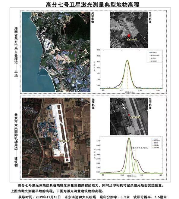 高分七号卫星首图发布 上海技物所激光测高仪初见锋芒