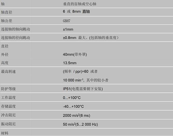 代替光编的低成本2500线增量磁编码器