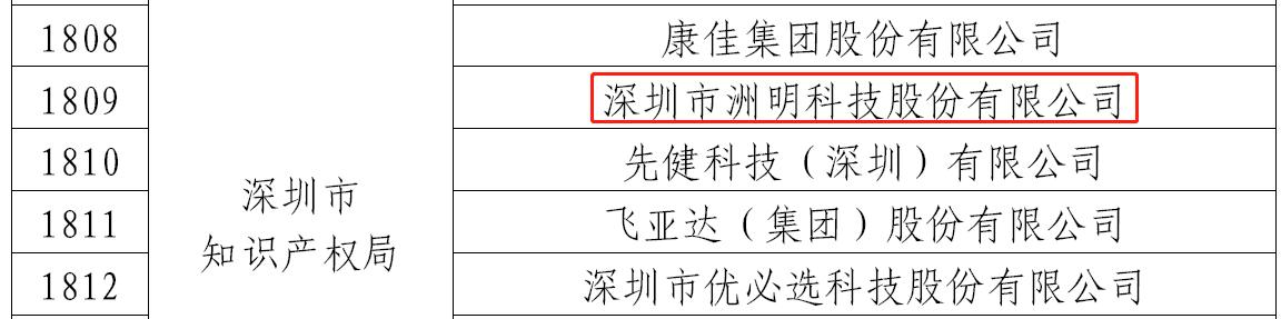 """洲明科技再获国家级殊荣, 获评""""2019年度国家知识产权优势企业"""""""