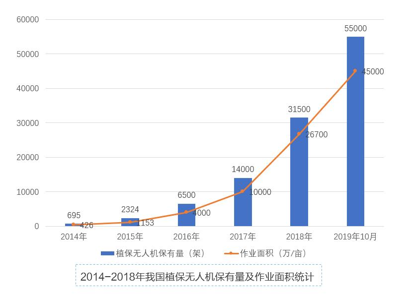 远牧深圳城市合伙人计划启动 正式布局植保无人机市场