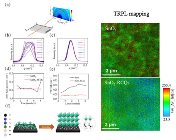 鈣鈦礦半導體薄膜研究取得系列進展