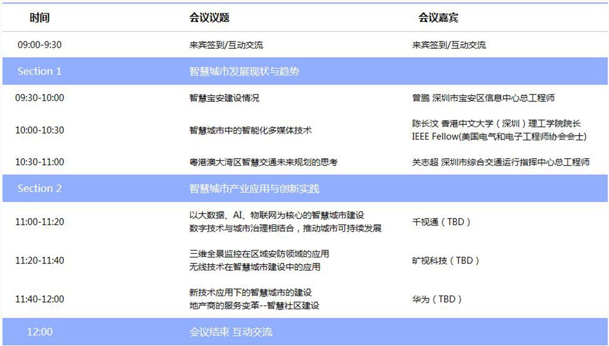 与专家共话,论智慧城市发展之道--OFweek 2019中国智慧城市发展高峰论坛即将开启-IT帮