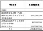 中天科技拟募2.33亿用于光伏项目研发