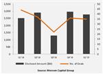一季?#28909;?#29699;太阳能企业融资情况分析