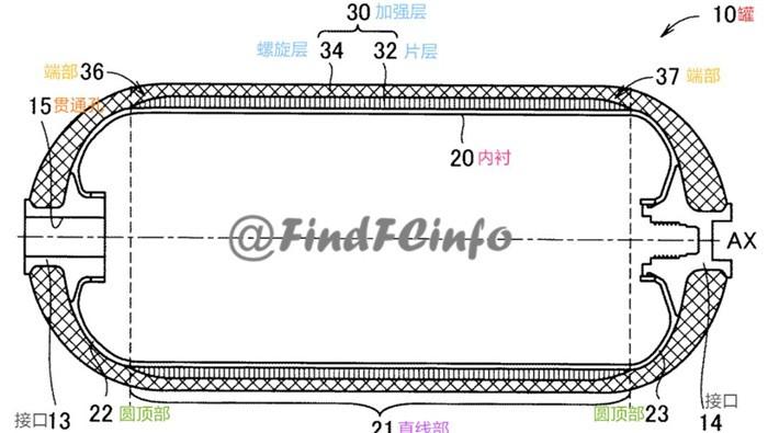 储氢罐怎么做?来看看丰田最新专利怎么说!
