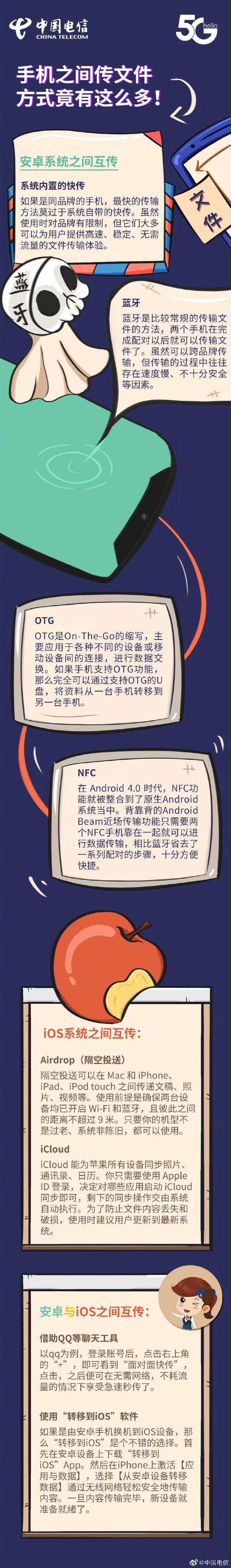 中国电信详解手机之间传文件方式