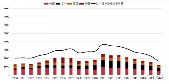 中国照明网联合超凡发布《LED通用照明应用技术分析白皮书》
