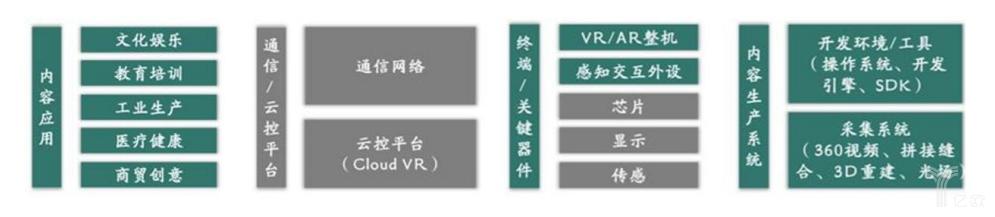 VR产业回暖,哪些机会值得关注?