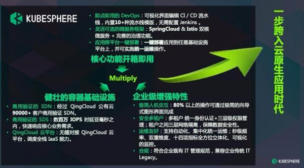 开箱即用的云原生:KubeSphere容器平台