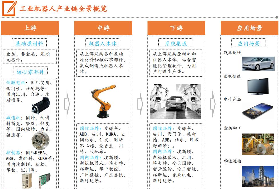 http://www.ectippc.com/chanjing/310627.html