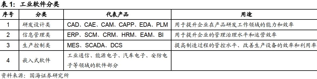 http://www.reviewcode.cn/yanfaguanli/113784.html