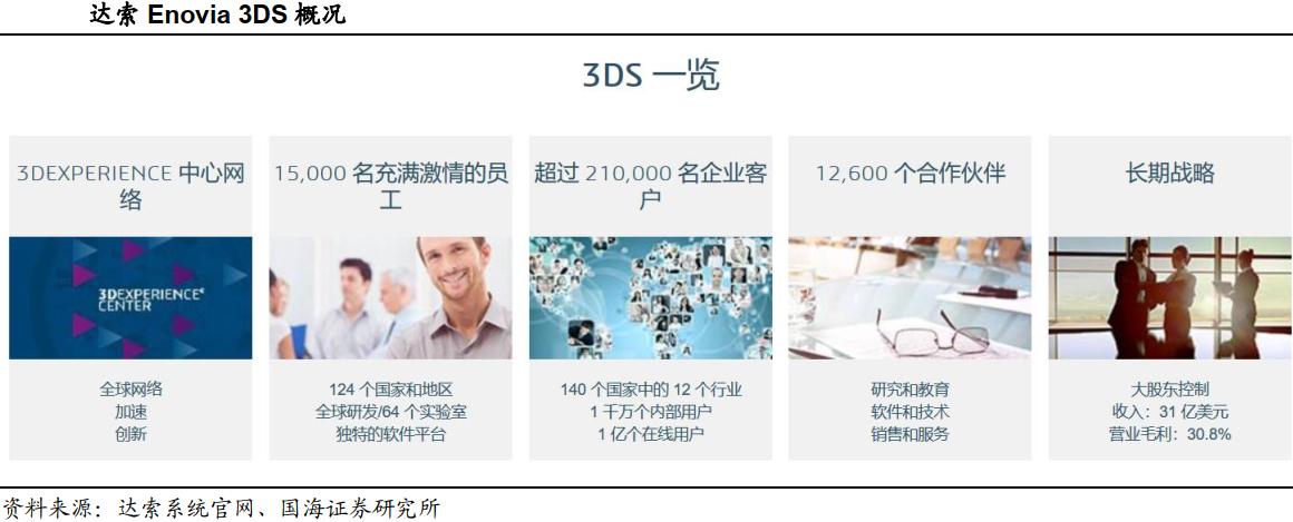 我国工业软件市场前景广阔,国产化势在必行