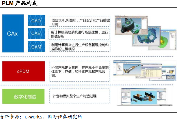 工业软件行业深度报告:国产替代势在必行