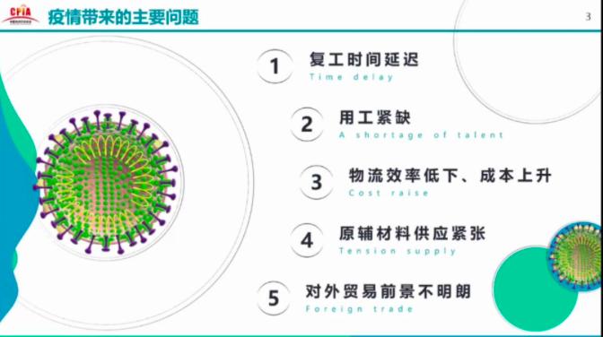 王勃华:疫情之下,光伏制造业及应用市场将受影响