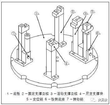 它在制造中同样重要——装配线上的随行夹具与柔性化思路