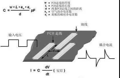 PCB设计中,模拟电路和数字电路区别为何那么大?