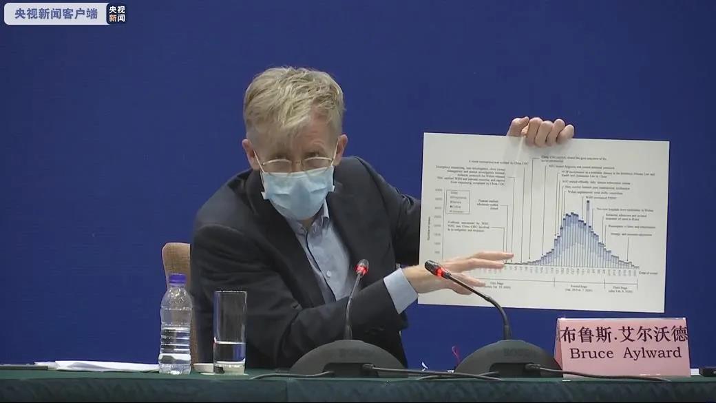 世衛專家贊揚中國,美國疾控預防中心通告美國做好準備迎接疫情