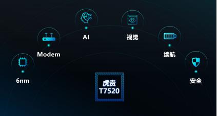 详解虎贲T7520:5G为什么需要全场景覆盖增强技术?