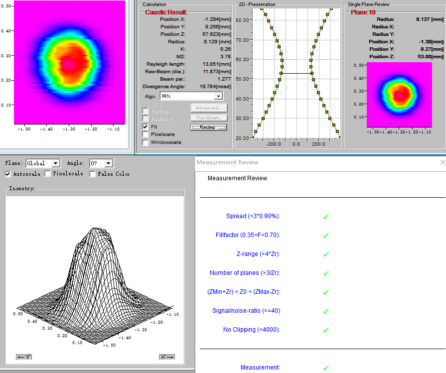 技术解读:高亮度多模光纤激光器优势何在?