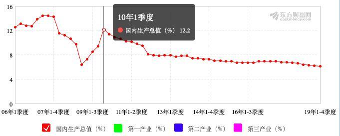 发力新基建,中国5G将这样布局