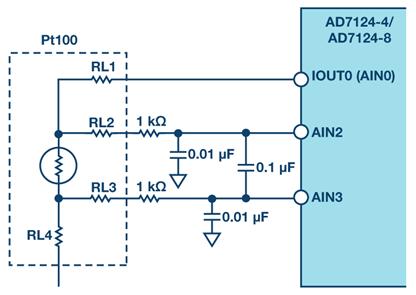 高集成度模拟前端AFE AD7124在RTD测温场合的应用