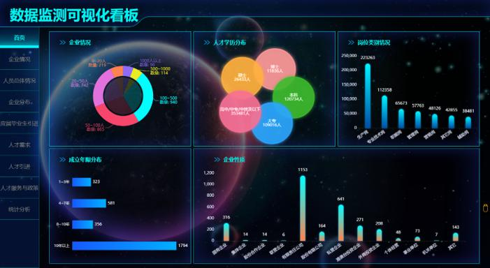 """""""2020中国(深圳)数字经济产业.鲲鹏创新大赛""""圆满收官"""