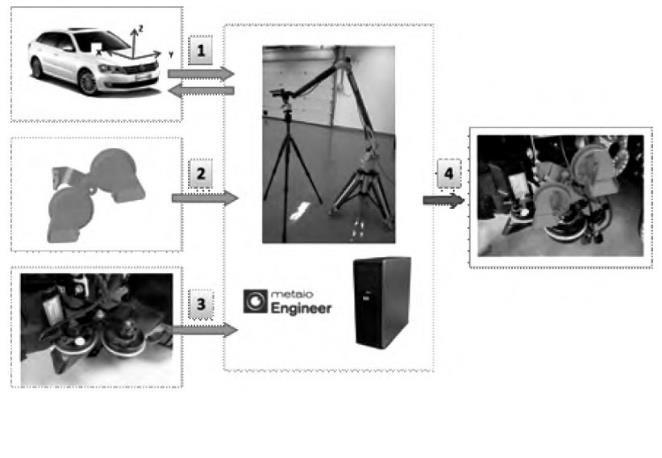 AR技术在汽车安全领域的运用