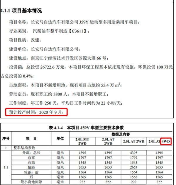 馬自達國產CX-30計劃6月發布:搭壓燃動力超1.5T思域