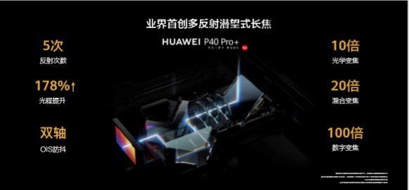 HUAWEI P40系列国内正式发布 超感知电影体验助推移动影像再升级